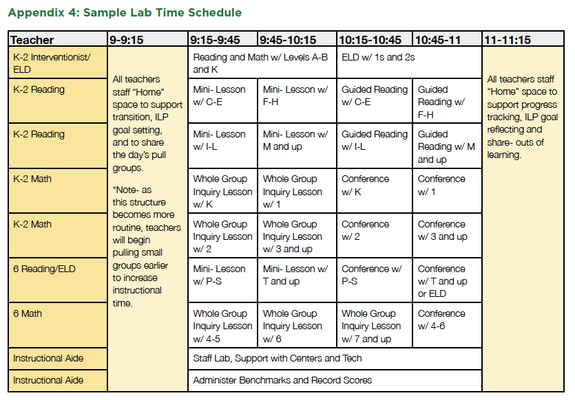Personalized learning schedule